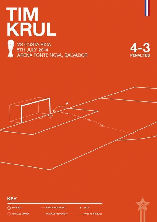 平面设计乱入世界杯 极简海报再现精彩时刻