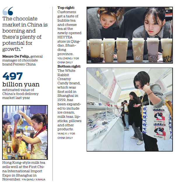CHINA DEVELOPS ITS SWEET TOOTH - Chinadaily com cn