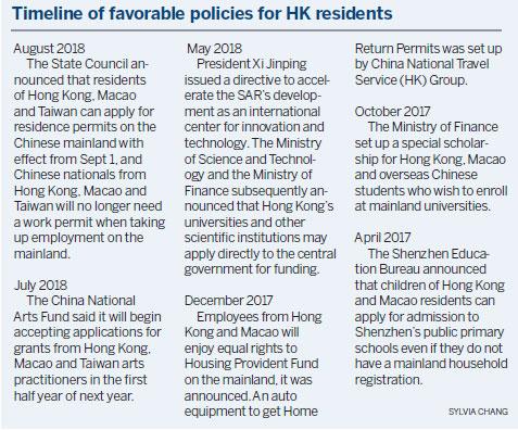 Residence, job rules eased for HK people|Hong Kong