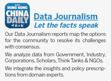 Smart Mobility Needs Data Sharing Ecosystem Critical Hk Issues Chinadaily Com Cn