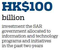 SAR is riding high in developing technology and innovation