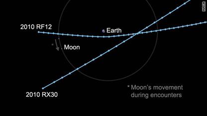环线为月亮绕地球公转的轨道