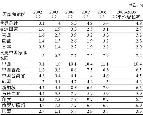 世界经济总量排名第二_经济总量世界第二