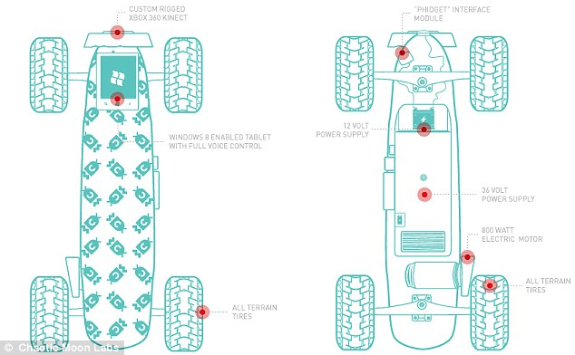 美研制出智能滑板 靠语音和动作操控时速超50公里