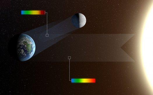 人类靠地球反照到月球上的光就可以用肉眼观察到月亮的阴晴圆缺.