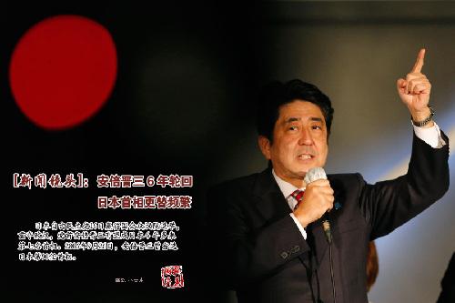 新闻镜头 安倍晋三6年轮回 日本首相更替频繁