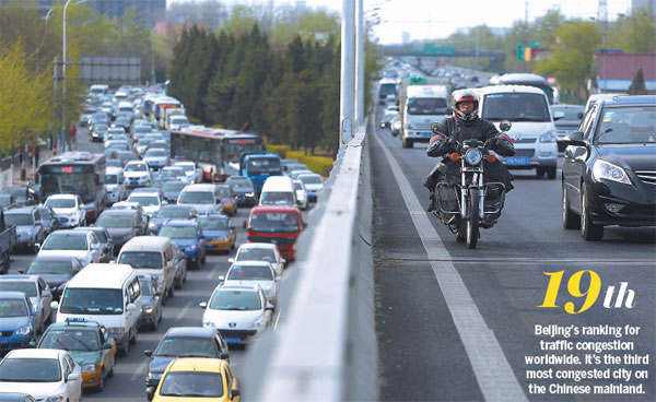Vehicles Throng The Beianhe Section Of The Beijing Tibet