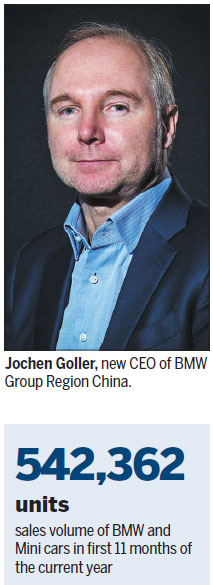 And Ceo Of Bmw Group Region China Aiming To Further Strengthen The Premium Brand S Market