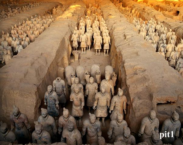 Xi'an attractions: Terracotta Warriors and Horses Museum  Xi'an attra...