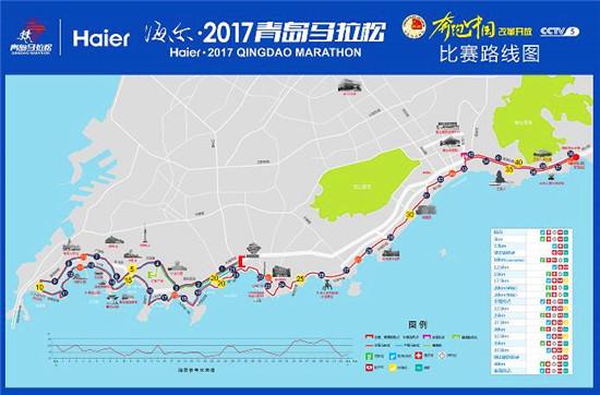 Qingdao Marathon to hit coastal streets in November2