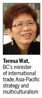 BC finding new market in China