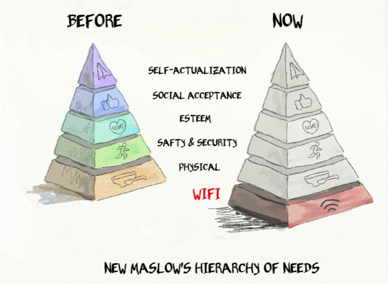 maslow s hierarchy of needs in china Maslow's hierarchy of needs in 1943, abraham maslow created a theory that shows fundamental needs in the form of a pyramid he said that the fundamental levels of the triangle must be satisfied in order for an individual to be able to focus on more complex needs.