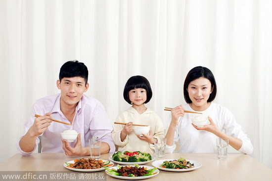 taiwanese and british eating habits Eating habits and food availability in england (sacn, 2008) the food  food  choice: a comparison of consumers from japan, taiwan, malaysia and new.