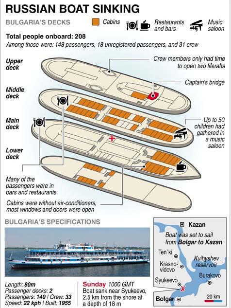 Cruise Ship Diagram Images - Diagram of a cruise ship
