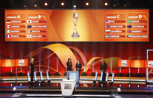 Draw for 2011 women's World Cup unfolded