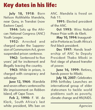 hope against apartheid as symbolized in Gaining increasing influence in the anc, mandela and his party cadre allies began advocating direct action against apartheid we hope, even at this.