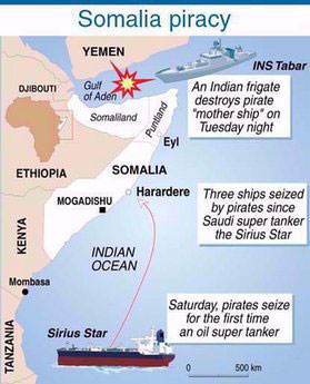 piracy in the gulf of aden