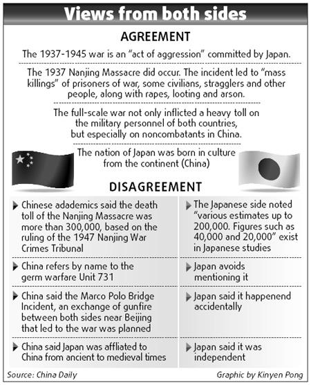 Japan admits war 'act of aggression'