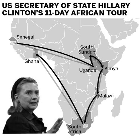 Hilary Clinton afrique