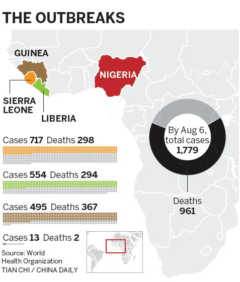Experts join fight against Ebola