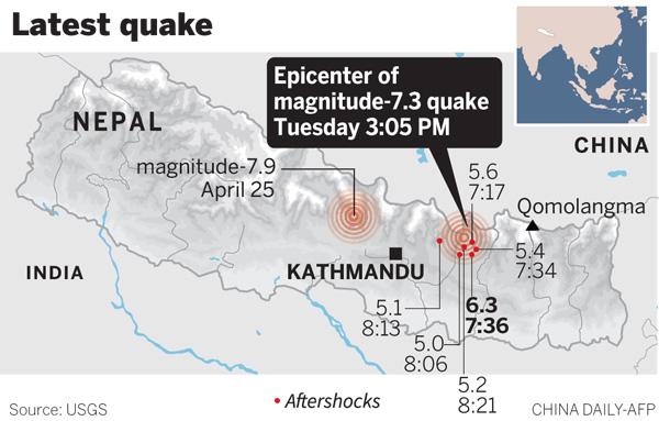 Fresh earthquake kills scores in Nepal and India