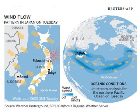 pacific ocean radiation  ... Pacific Ocean, away