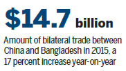 Bangladesh loans will aid road and energy projects