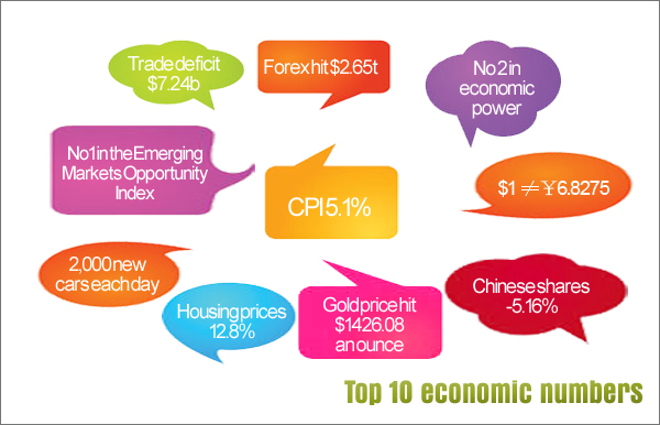 economics term paper subjects Free term paper topics here are some general research paper topics for economics that all students address at some point in high school-level economics courses.