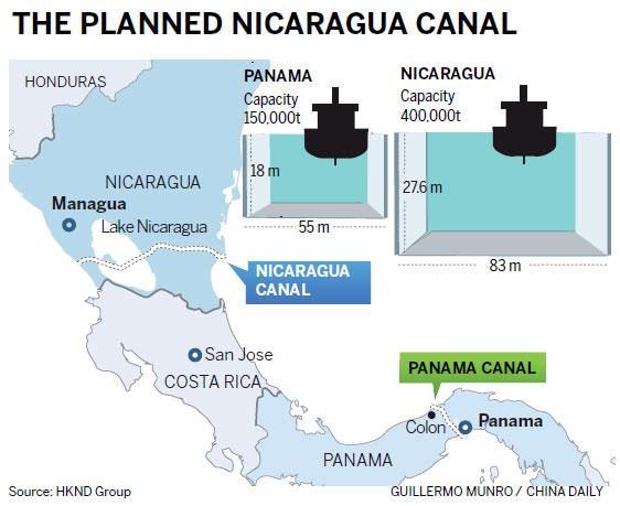 Image result for china nicaragua canal
