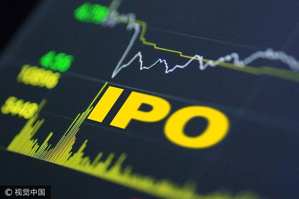 China a share ipo market