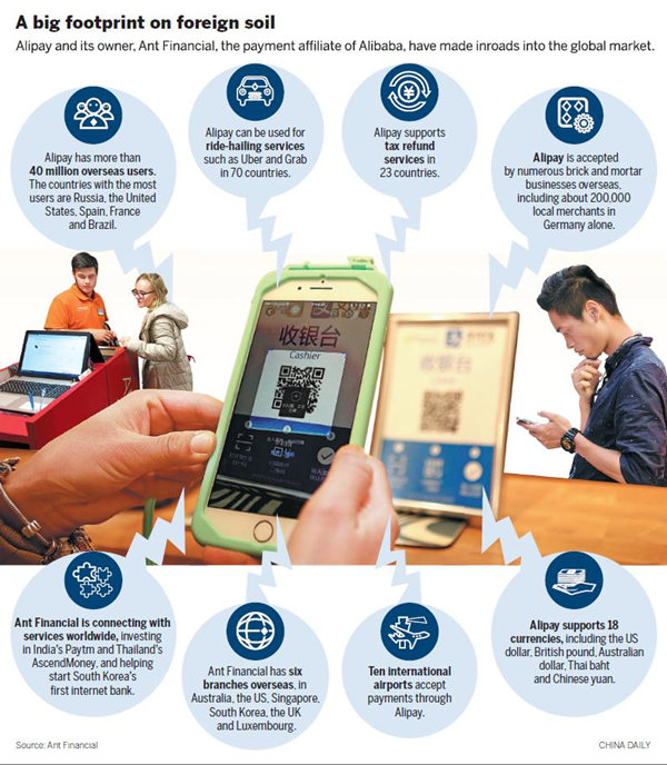 Payment services make global expansion push