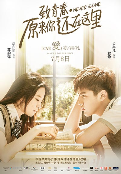 Scandal Doesn T Slow Down Life Of Actor Kris Wu Culture Chinadaily Com Cn